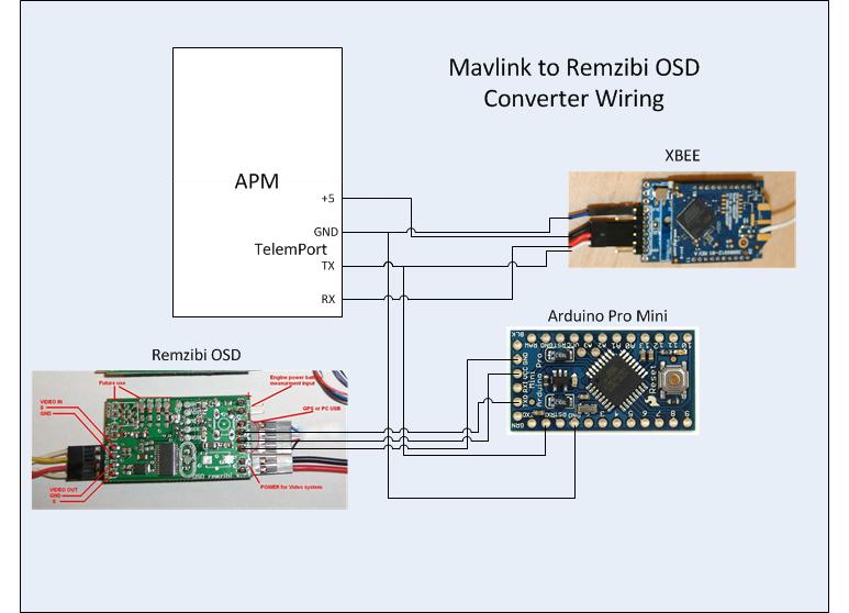 Using A Remzibi Osd With Arducopter 2 0 X Beta  Ardupilot Beta And Mavlink